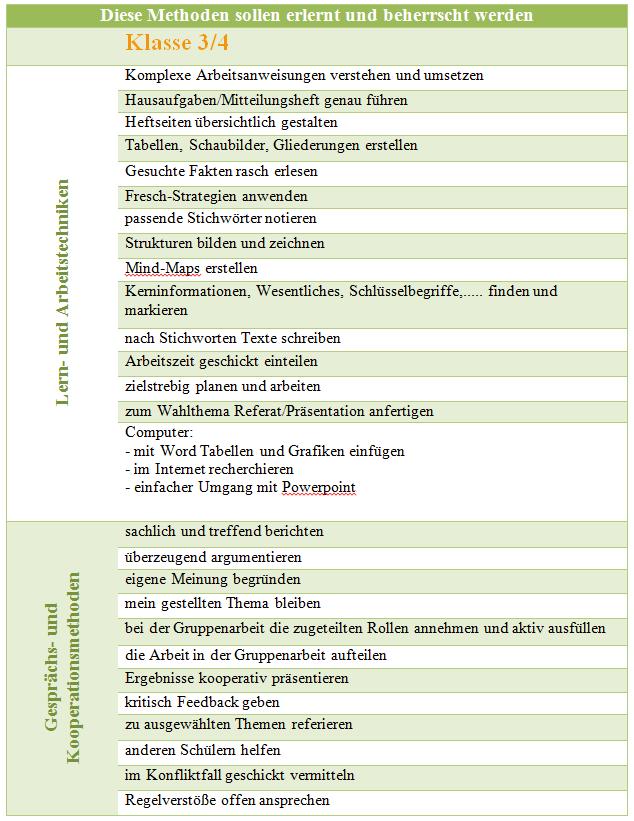 methodencurriculum-klasse-3-und-4